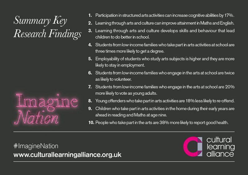 Key findings of ImagineNation